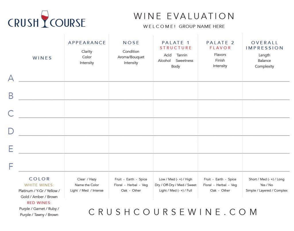 Crush Course© Evaluation Sheet